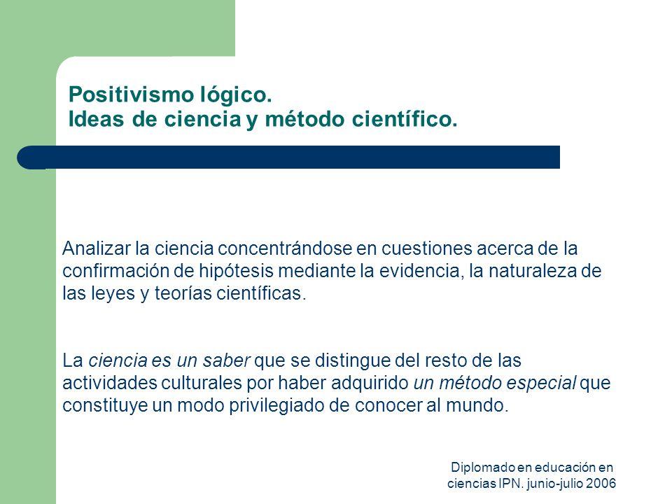 Diplomado en educación en ciencias IPN. junio-julio 2006 Positivismo lógico. Ideas de ciencia y método científico. Analizar la ciencia concentrándose