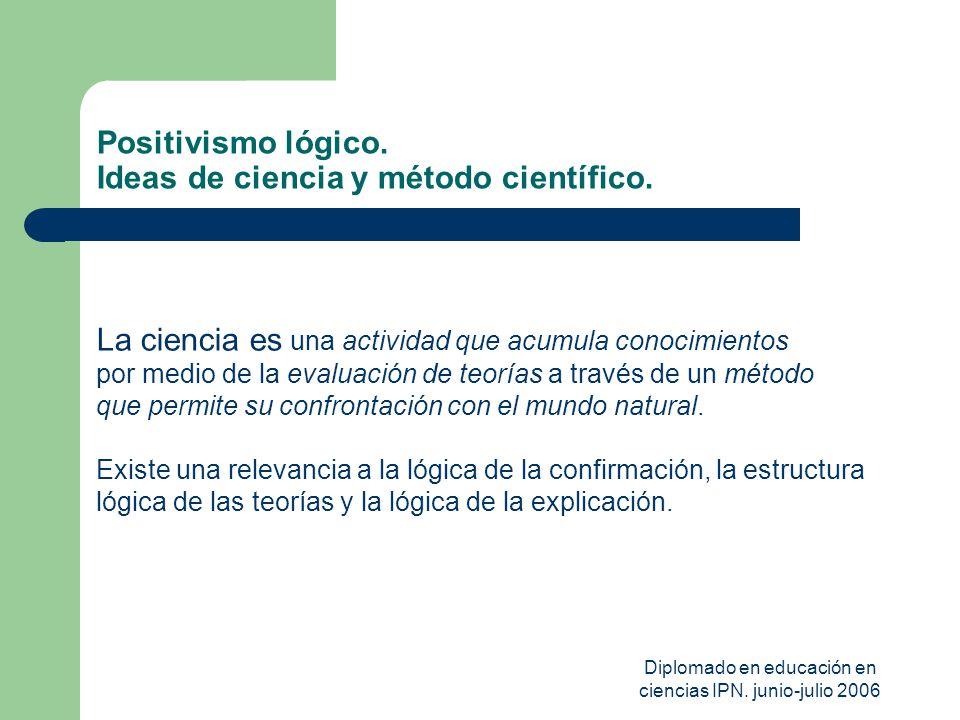 Diplomado en educación en ciencias IPN. junio-julio 2006 Positivismo lógico. Ideas de ciencia y método científico. La ciencia es una actividad que acu