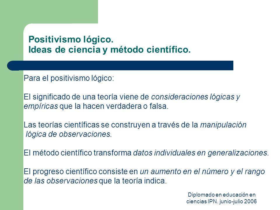 Diplomado en educación en ciencias IPN. junio-julio 2006 Positivismo lógico. Ideas de ciencia y método científico. Para el positivismo lógico: El sign