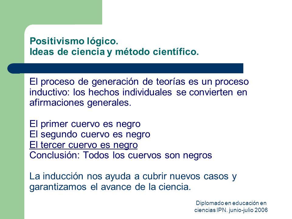 Diplomado en educación en ciencias IPN. junio-julio 2006 Positivismo lógico. Ideas de ciencia y método científico. El proceso de generación de teorías