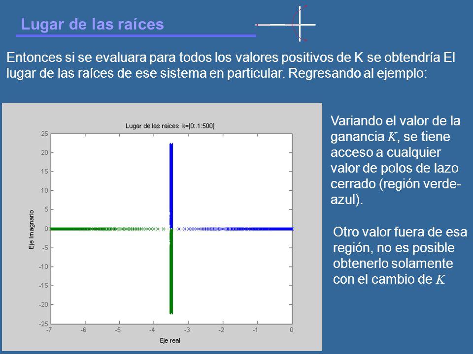 Entonces si se evaluara para todos los valores positivos de K se obtendría El lugar de las raíces de ese sistema en particular.