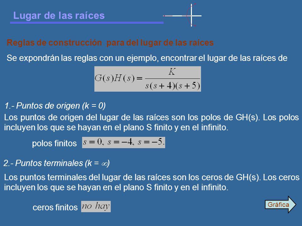 Lugar de las raíces Reglas de construcción para del lugar de las raíces Se expondrán las reglas con un ejemplo, encontrar el lugar de las raíces de 1.- Puntos de origen (k = 0) Los puntos de origen del lugar de las raíces son los polos de GH(s).