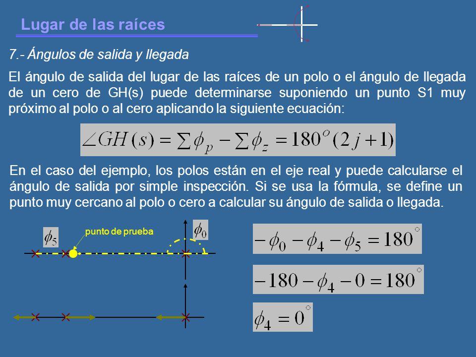 Lugar de las raíces 7.- Ángulos de salida y llegada El ángulo de salida del lugar de las raíces de un polo o el ángulo de llegada de un cero de GH(s) puede determinarse suponiendo un punto S1 muy próximo al polo o al cero aplicando la siguiente ecuación: En el caso del ejemplo, los polos están en el eje real y puede calcularse el ángulo de salida por simple inspección.