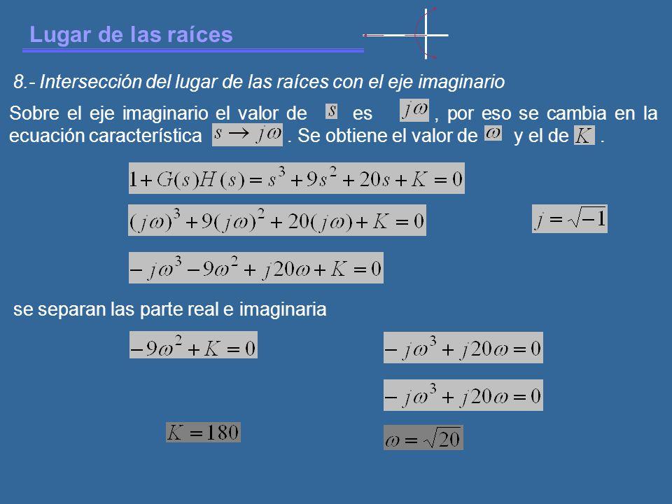 Lugar de las raíces 8.- Intersección del lugar de las raíces con el eje imaginario Sobre el eje imaginario el valor de es, por eso se cambia en la ecuación característica.