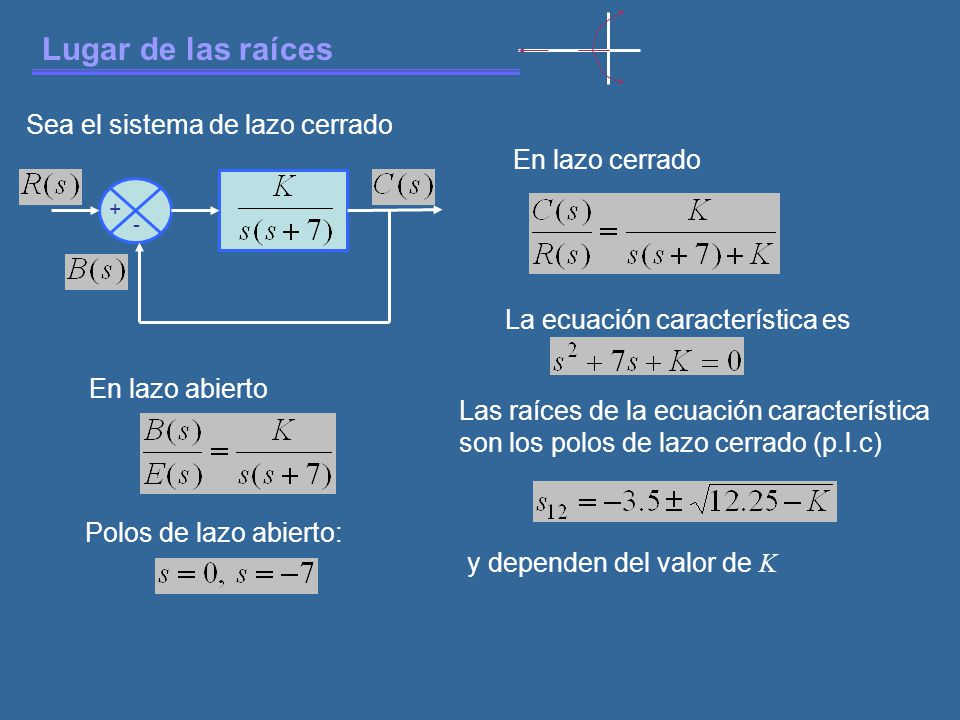 Lugar de las raíces Sea el sistema de lazo cerrado + - Polos de lazo abierto: En lazo cerrado La ecuación característica es En lazo abierto Las raíces de la ecuación característica son los polos de lazo cerrado (p.l.c) y dependen del valor de K