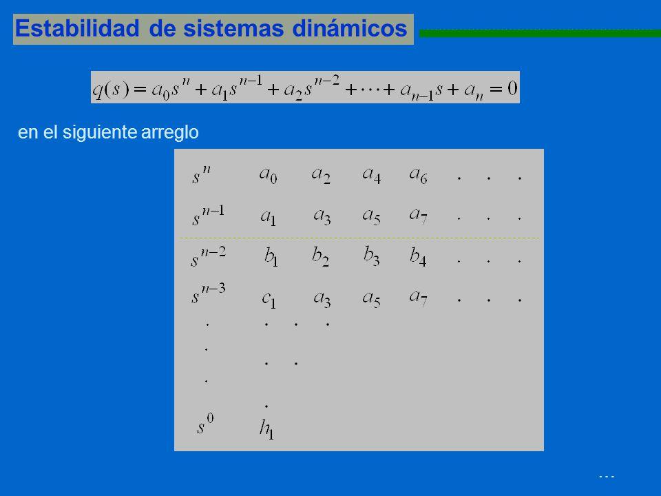 Estabilidad de sistemas dinámicos 1111111111111111111111111111111111111111111111111111111 en el siguiente arreglo …