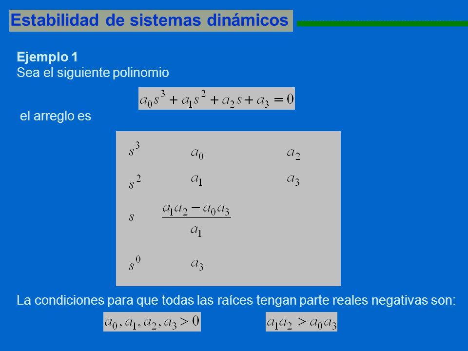 Estabilidad de sistemas dinámicos 1111111111111111111111111111111111111111111111111111111 Ejemplo 1 Sea el siguiente polinomio el arreglo es La condiciones para que todas las raíces tengan parte reales negativas son: