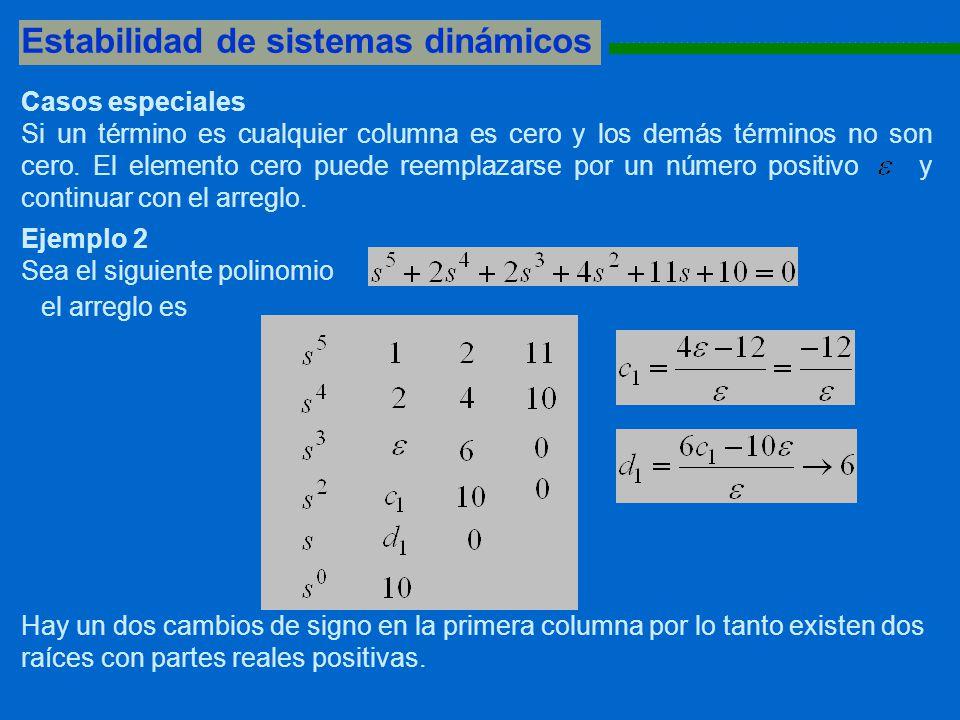 Estabilidad de sistemas dinámicos 1111111111111111111111111111111111111111111111111111111 Casos especiales Si un término es cualquier columna es cero
