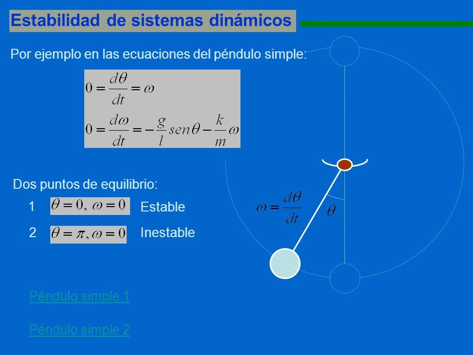 Estabilidad de sistemas dinámicos 1111111111111111111111111111111111111111111111111111111 Por ejemplo en las ecuaciones del péndulo simple: Dos puntos
