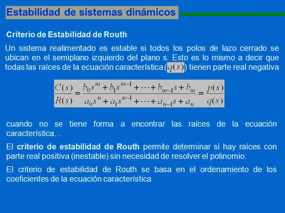 Estabilidad de sistemas dinámicos 1111111111111111111111111111111111111111111111111111111 Criterio de Estabilidad de Routh Un sistema realimentado es estable si todos los polos de lazo cerrado se ubican en el semiplano izquierdo del plano s.