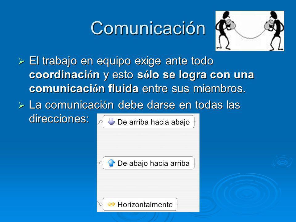 Comunicación El trabajo en equipo exige ante todo coordinaci ó n y esto s ó lo se logra con una comunicaci ó n fluida entre sus miembros. El trabajo e