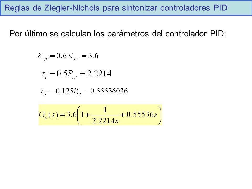 Reglas de Ziegler-Nichols para sintonizar controladores PID Por último se calculan los parámetros del controlador PID: