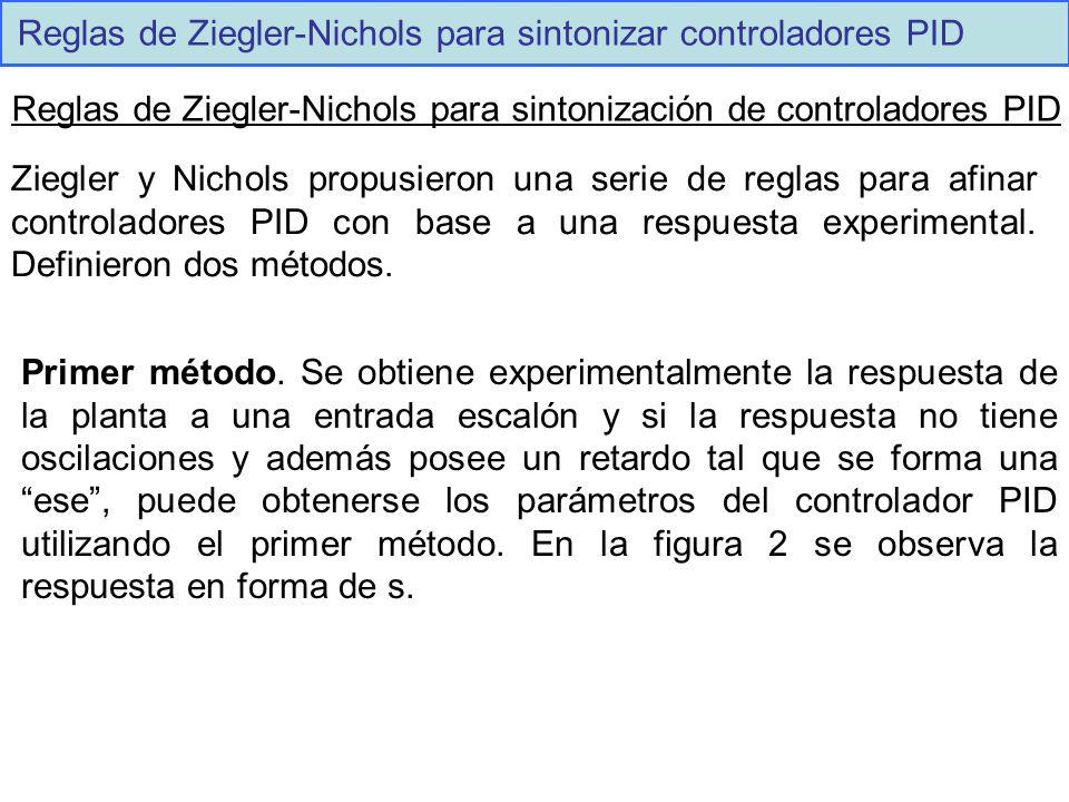 Reglas de Ziegler-Nichols para sintonizar controladores PID Reglas de Ziegler-Nichols para sintonización de controladores PID Ziegler y Nichols propus