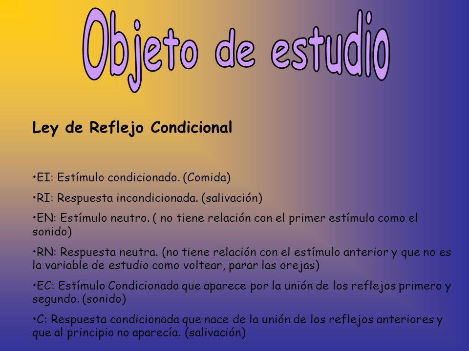 Ley de Reflejo Condicional EI: Estímulo condicionado. (Comida) RI: Respuesta incondicionada. (salivación) EN: Estímulo neutro. ( no tiene relación con