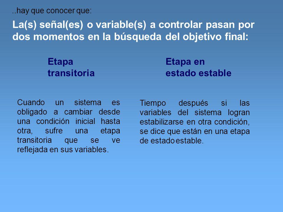 La(s) señal(es) o variable(s) a controlar pasan por dos momentos en la búsqueda del objetivo final:..hay que conocer que: Etapa transitoria Etapa en e