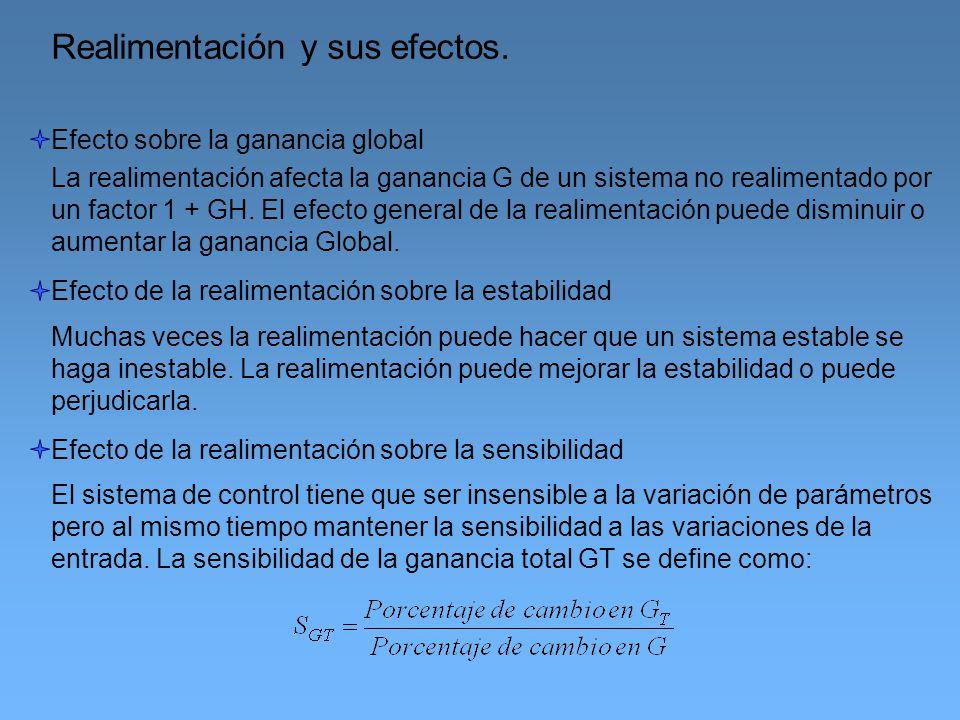 Realimentación y sus efectos. Efecto sobre la ganancia global La realimentación afecta la ganancia G de un sistema no realimentado por un factor 1 + G