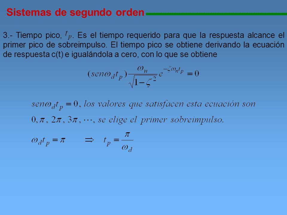Sistemas de segundo orden 111111111111111111111111111111111111111111111111111111111111111111111111111 3.- Tiempo pico,. Es el tiempo requerido para qu