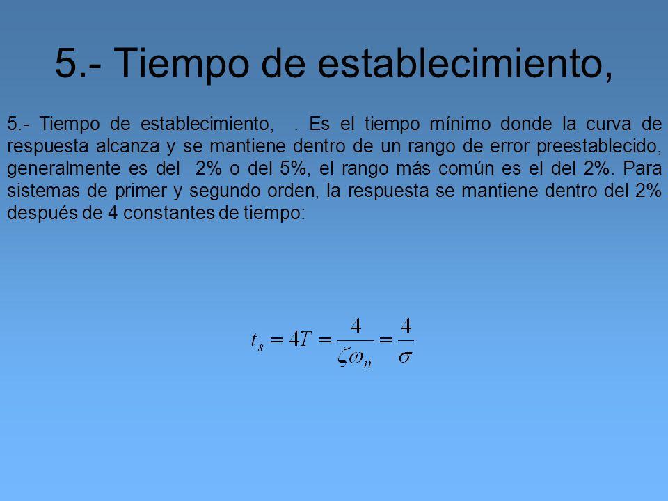 5.- Tiempo de establecimiento, 5.- Tiempo de establecimiento,. Es el tiempo mínimo donde la curva de respuesta alcanza y se mantiene dentro de un rang