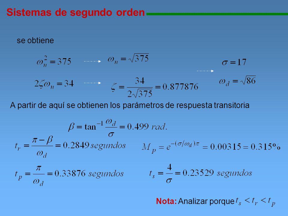 Sistemas de segundo orden 111111111111111111111111111111111111111111111111111111111111111111111111111 se obtiene A partir de aquí se obtienen los pará