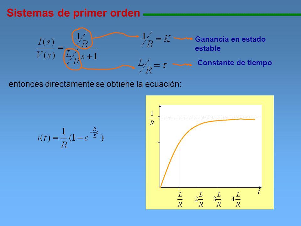 Sistemas de primer orden 11111111111111111111111111111111111111111111111111111111111111111111111111111111 entonces directamente se obtiene la ecuación