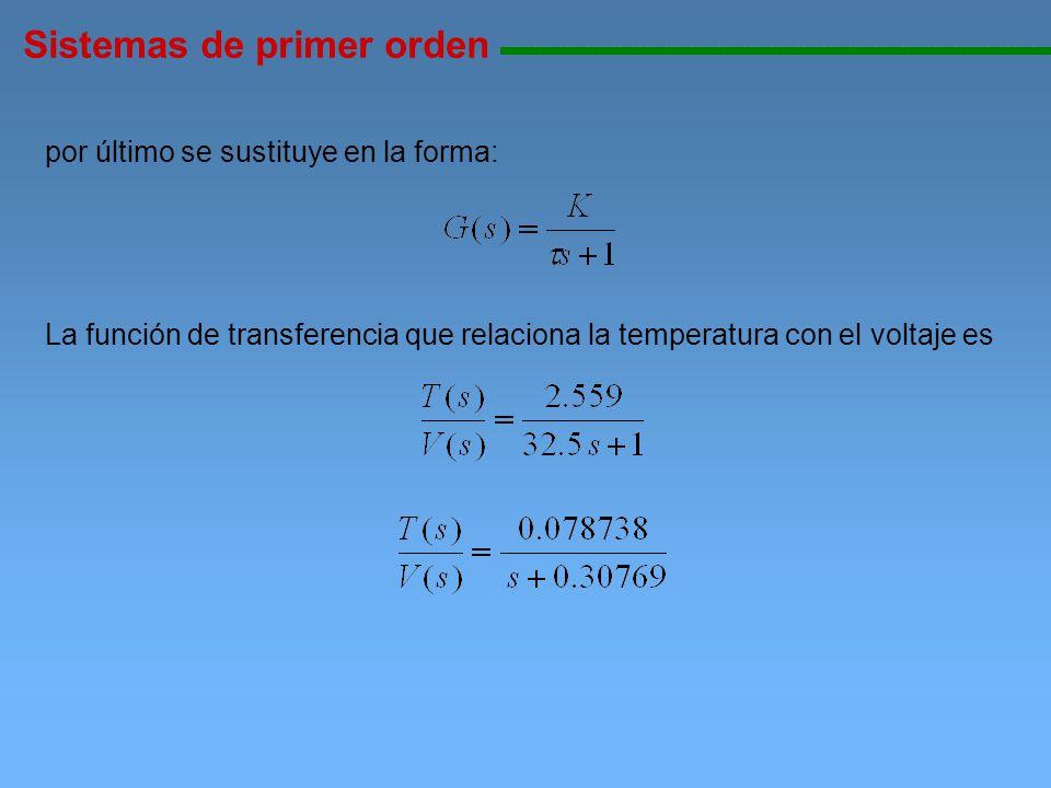 Sistemas de primer orden 11111111111111111111111111111111111111111111111111111111111111111111111111111111 por último se sustituye en la forma: La func