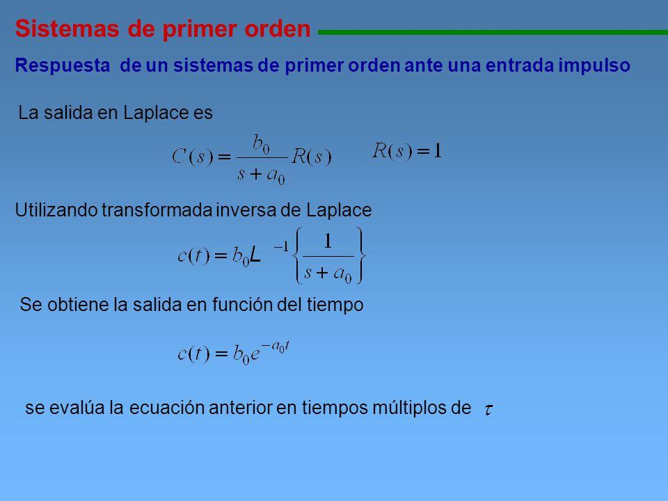 Sistemas de primer orden 11111111111111111111111111111111111111111111111111111111111111111111111111111111 Respuesta de un sistemas de primer orden ant