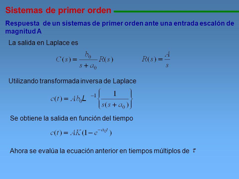 Sistemas de primer orden 11111111111111111111111111111111111111111111111111111111111111111111111111111111 respuesta al escalón Comentarios: La constante de tiempo ( ) es igual al tiempo que tarda la salida en alcanza un 63.212% del valor final.