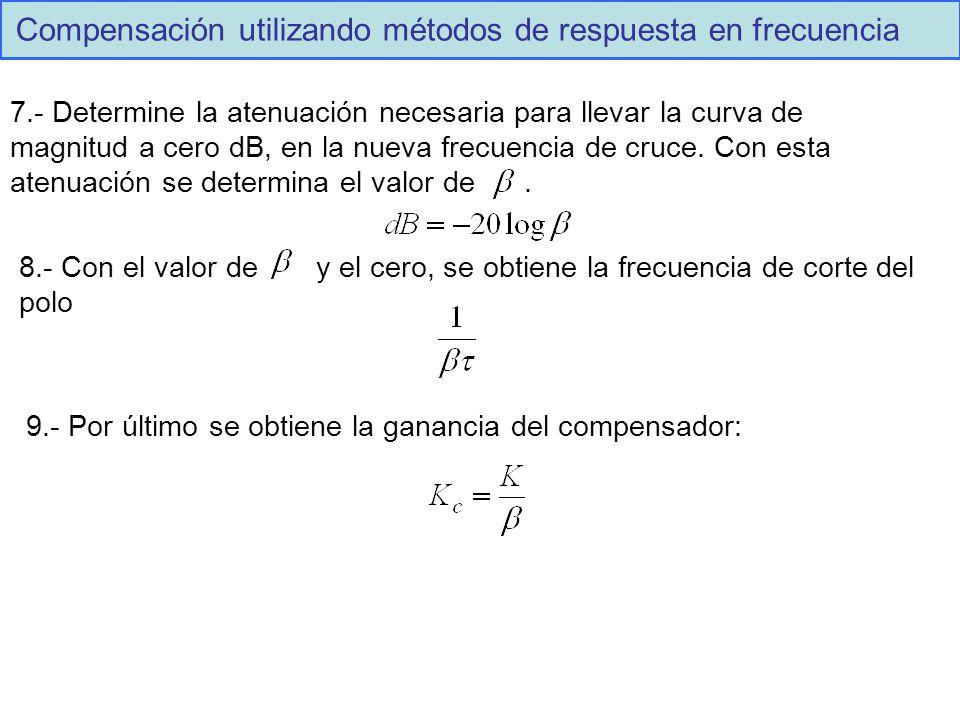 Compensación utilizando métodos de respuesta en frecuencia 7.- Determine la atenuación necesaria para llevar la curva de magnitud a cero dB, en la nueva frecuencia de cruce.