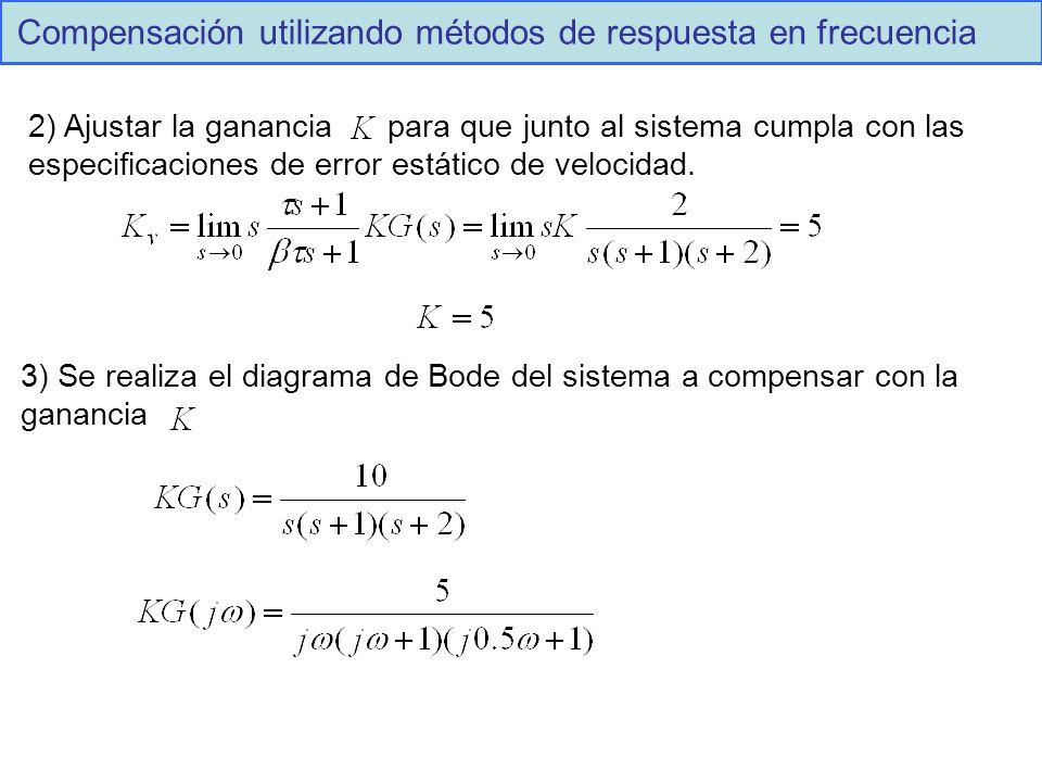 Compensación utilizando métodos de respuesta en frecuencia 2) Ajustar la ganancia para que junto al sistema cumpla con las especificaciones de error estático de velocidad.
