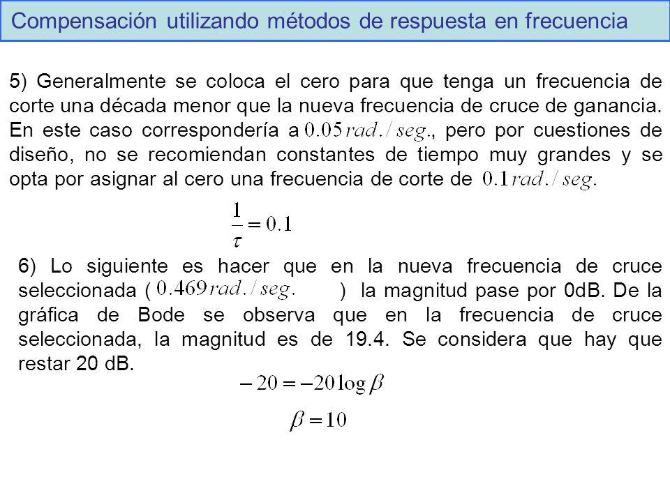 Compensación utilizando métodos de respuesta en frecuencia 5) Generalmente se coloca el cero para que tenga un frecuencia de corte una década menor que la nueva frecuencia de cruce de ganancia.