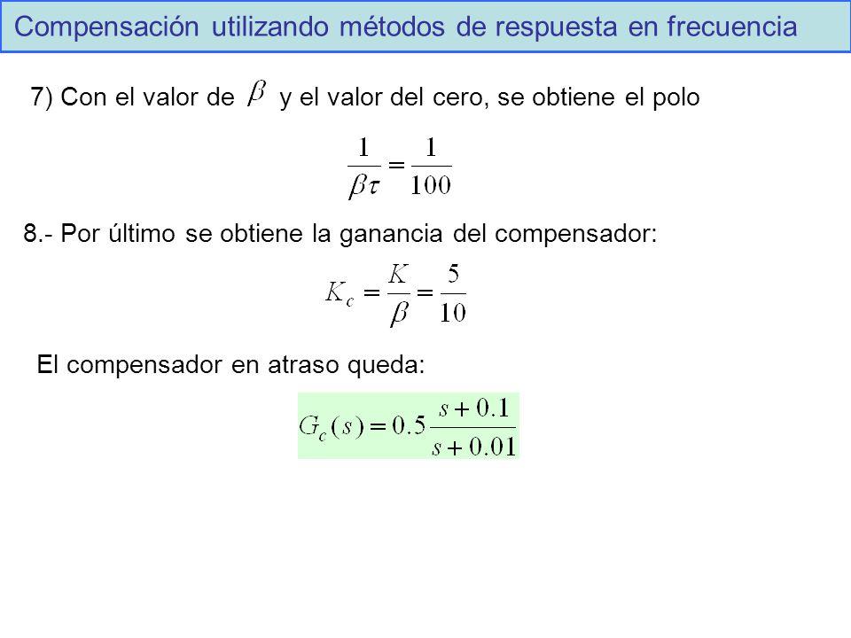 Compensación utilizando métodos de respuesta en frecuencia 7) Con el valor de y el valor del cero, se obtiene el polo 8.- Por último se obtiene la ganancia del compensador: El compensador en atraso queda: