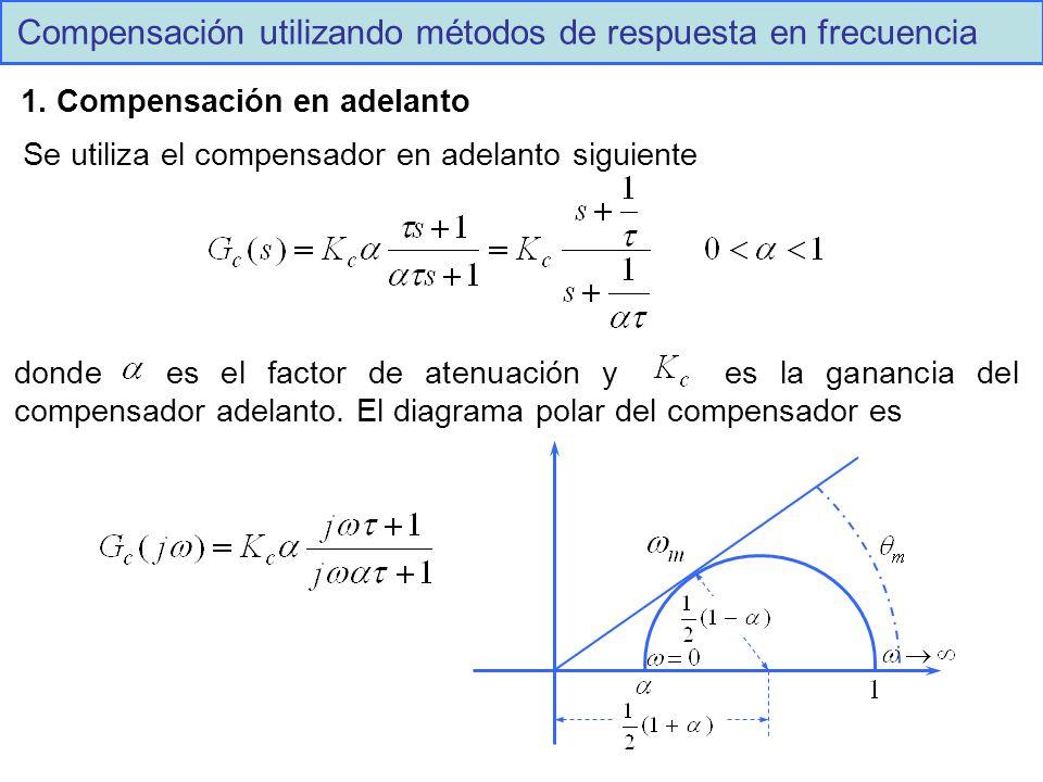 Compensación utilizando métodos de respuesta en frecuencia Se utiliza el compensador en adelanto siguiente 1.