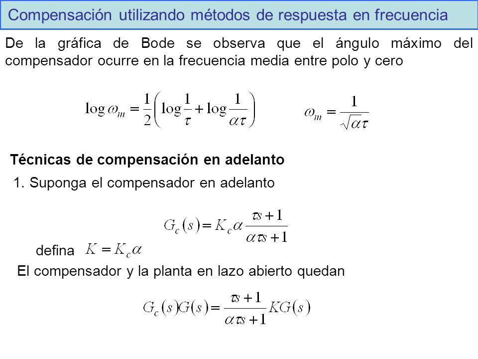 Compensación utilizando métodos de respuesta en frecuencia De la gráfica de Bode se observa que el ángulo máximo del compensador ocurre en la frecuencia media entre polo y cero Técnicas de compensación en adelanto 1.