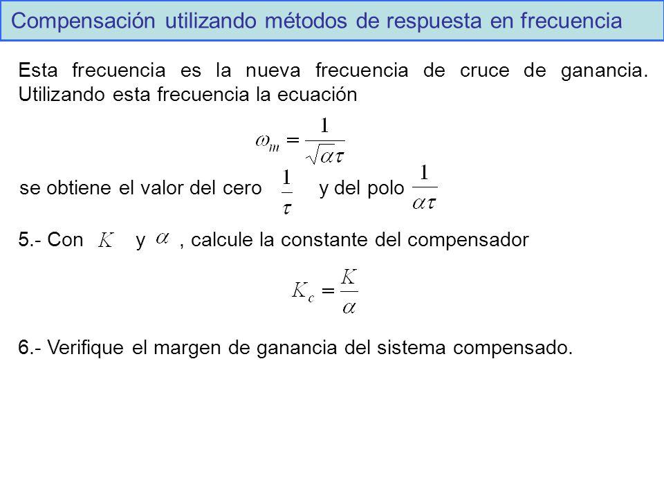 Compensación utilizando métodos de respuesta en frecuencia Esta frecuencia es la nueva frecuencia de cruce de ganancia.