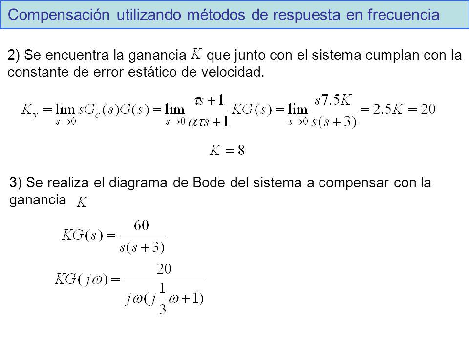 Compensación utilizando métodos de respuesta en frecuencia 2) Se encuentra la ganancia que junto con el sistema cumplan con la constante de error estático de velocidad.