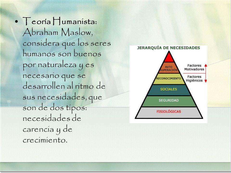 Teoría Humanista: Abraham Maslow, considera que los seres humanos son buenos por naturaleza y es necesario que se desarrollen al ritmo de sus necesida