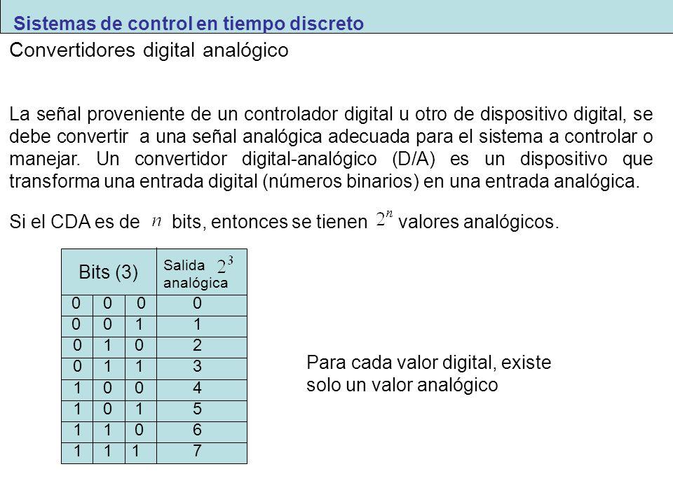 Convertidores digital analógico La señal proveniente de un controlador digital u otro de dispositivo digital, se debe convertir a una señal analógica