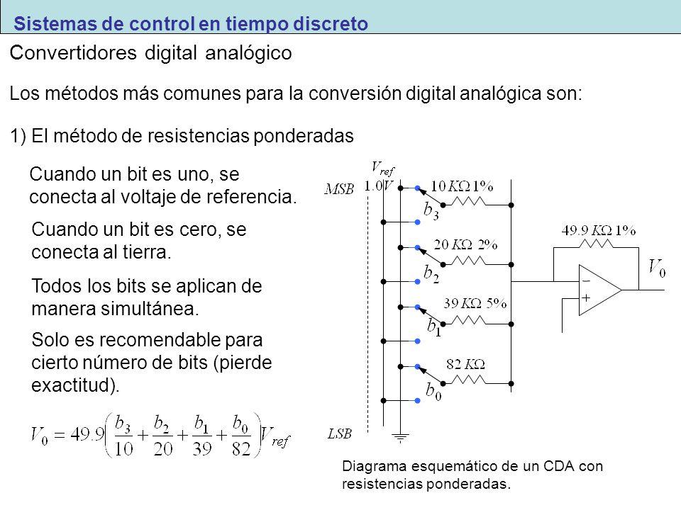 Los métodos más comunes para la conversión digital analógica son: 1) El método de resistencias ponderadas Diagrama esquemático de un CDA con resistenc