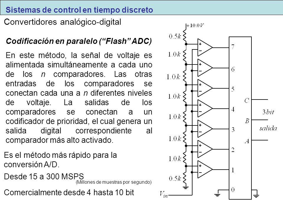 Codificación en paralelo (Flash ADC) En este método, la señal de voltaje es alimentada simultáneamente a cada uno de los n comparadores. Las otras ent