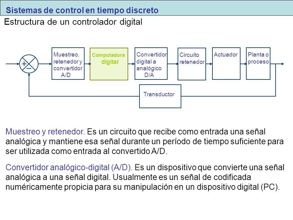 Muestreo, retenedor y convertidor A/D Computadora digital Convertidor digital a analógico D/A Circuito retenedor ActuadorPlanta o proceso Transductor
