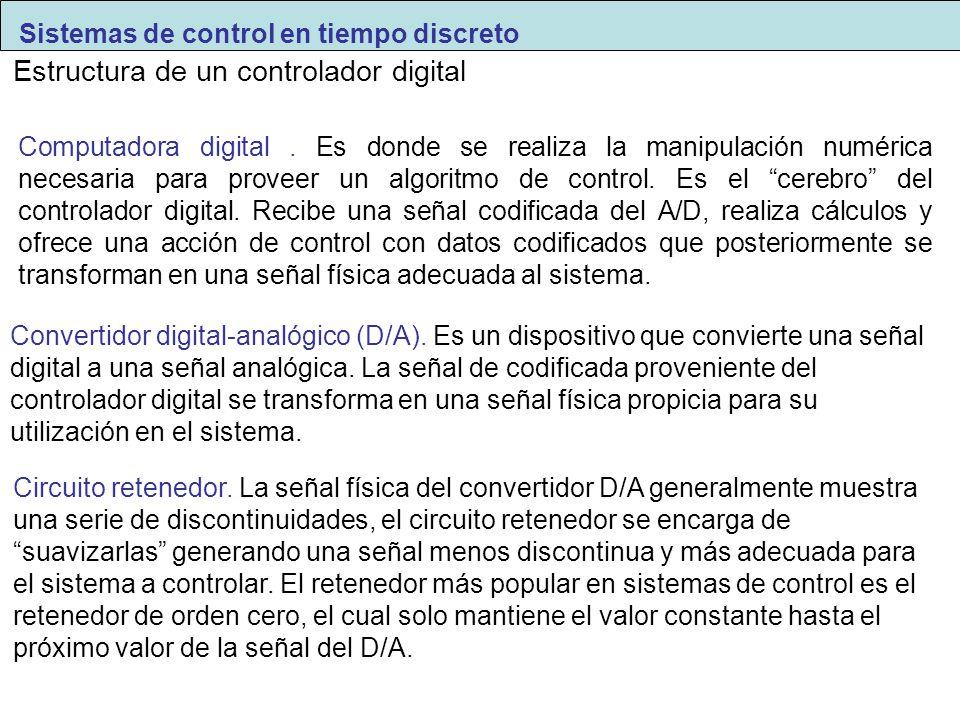 Estructura de un controlador digital Computadora digital. Es donde se realiza la manipulación numérica necesaria para proveer un algoritmo de control.