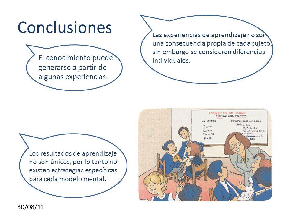 30/08/11 Conclusiones El conocimiento puede generarse a partir de algunas experiencias. Los resultados de aprendizaje no son únicos, por lo tanto no e