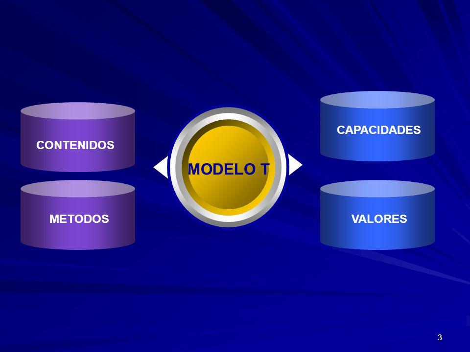3 MODELO T CONTENIDOS CAPACIDADES VALORESMETODOS
