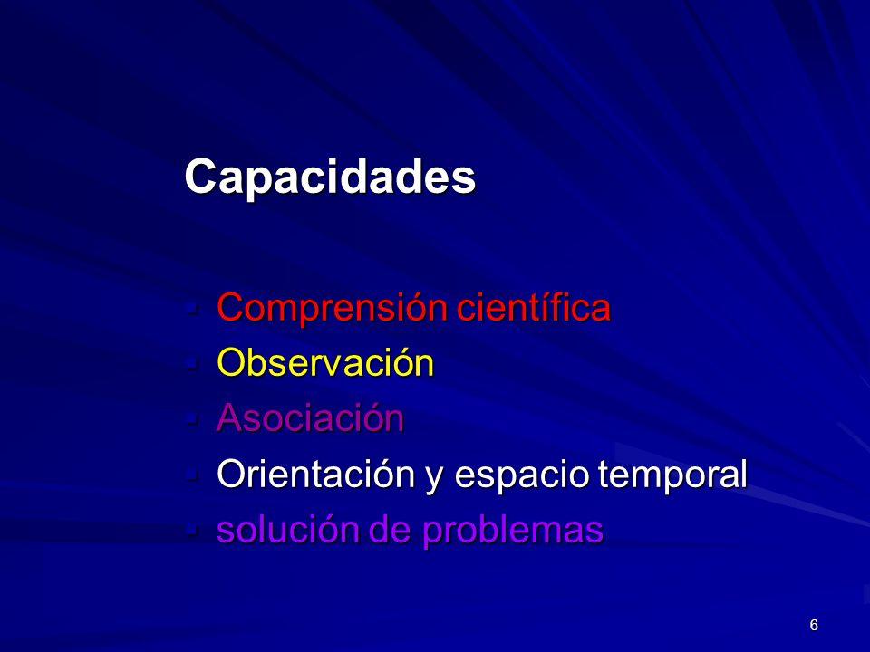 6 Capacidades Comprensión científica Comprensión científica Observación Observación Asociación Asociación Orientación y espacio temporal Orientación y espacio temporal solución de problemas solución de problemas