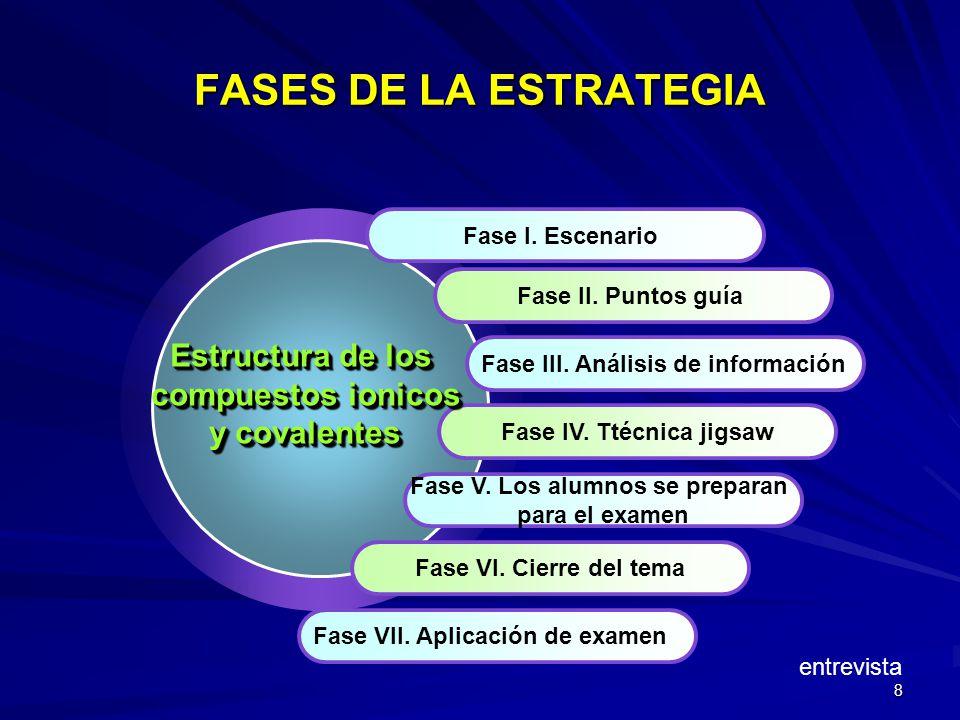 8 FASES DE LA ESTRATEGIA Fase I.Escenario Fase II.