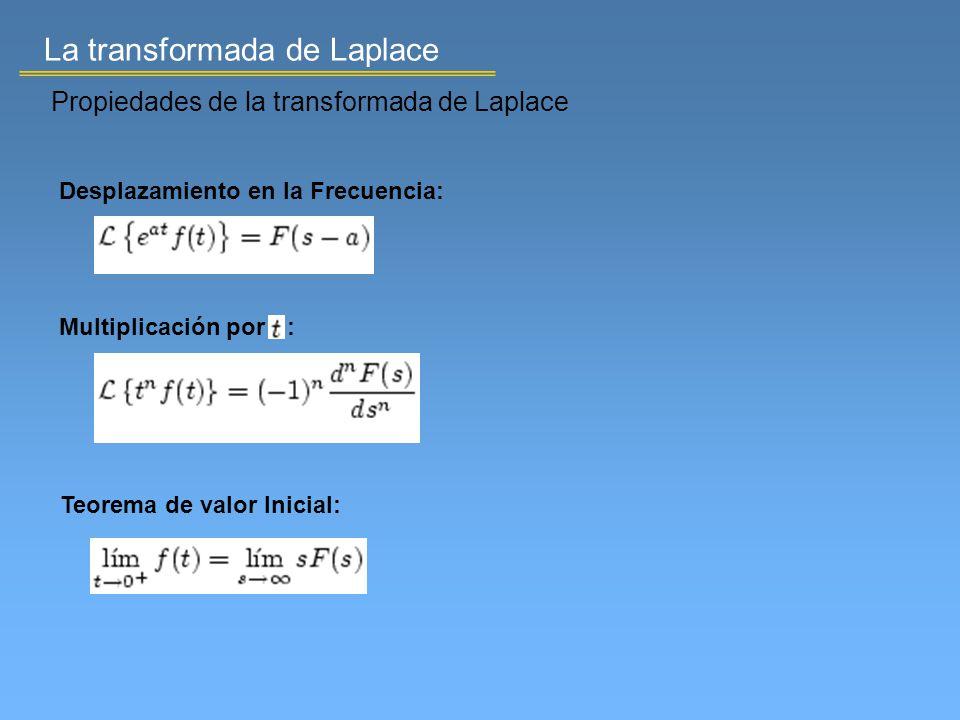 La transformada de Laplace Propiedades de la transformada de Laplace Desplazamiento en la Frecuencia: Multiplicación por : Teorema de valor Inicial: