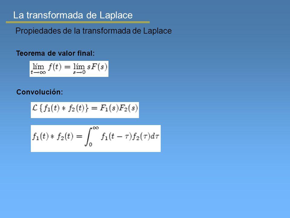La transformada de Laplace Propiedades de la transformada de Laplace Teorema de valor final: Convolución:
