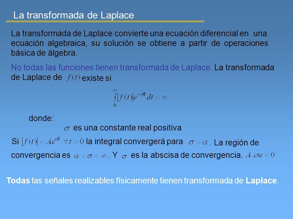 La transformada de Laplace convierte una ecuación diferencial en una ecuación algebraica, su solución se obtiene a partir de operaciones básica de álg