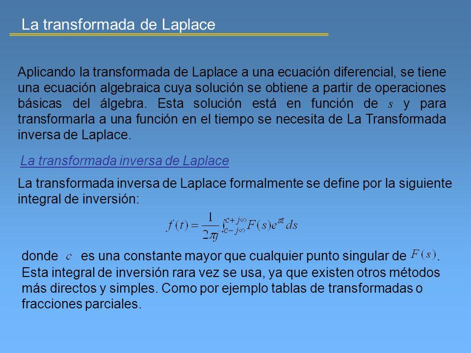 Aplicando la transformada de Laplace a una ecuación diferencial, se tiene una ecuación algebraica cuya solución se obtiene a partir de operaciones bás