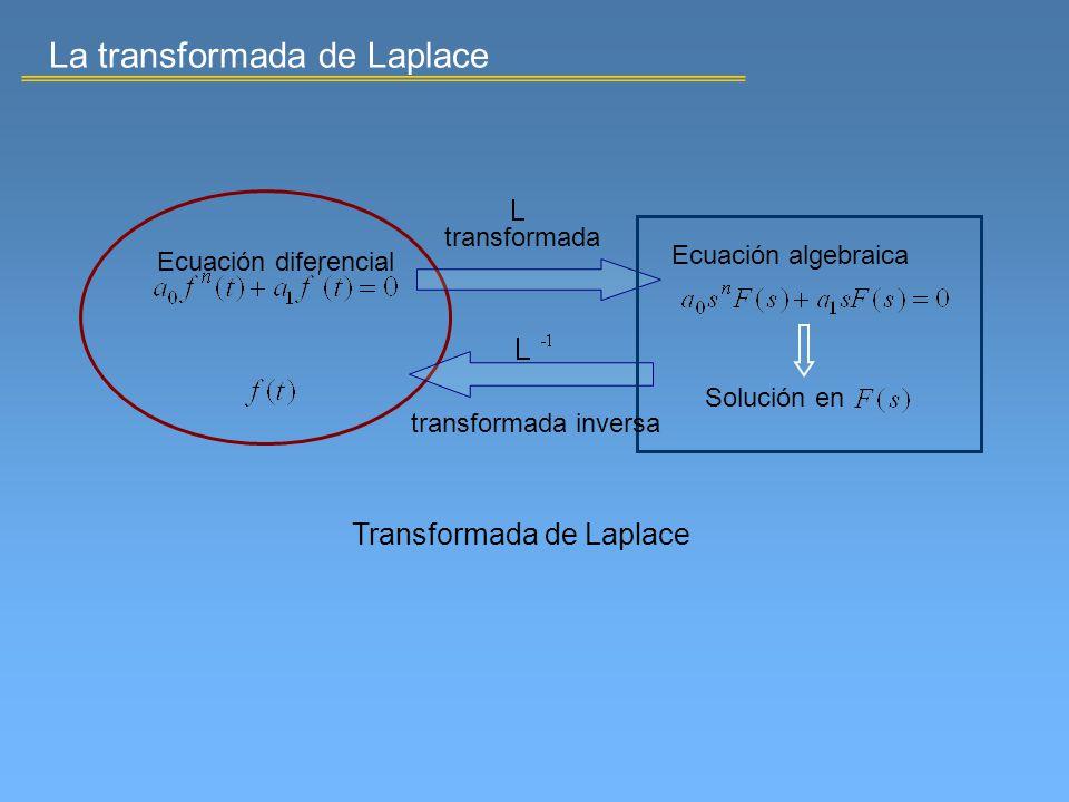 transformada inversa Ecuación diferencial Ecuación algebraica Solución en transformada Transformada de Laplace La transformada de Laplace